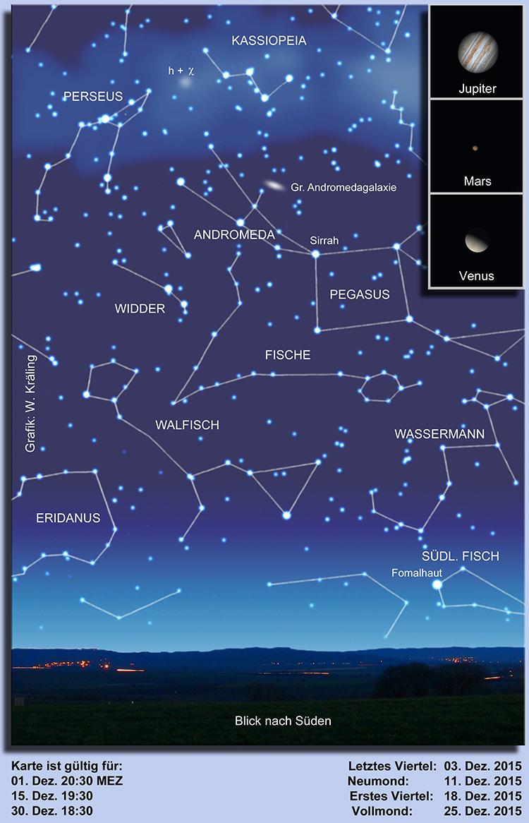 Sternhimmel Heute